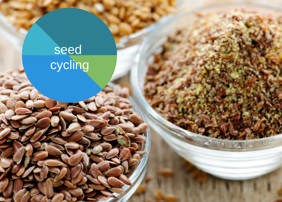 Seed Cycling and Benefits